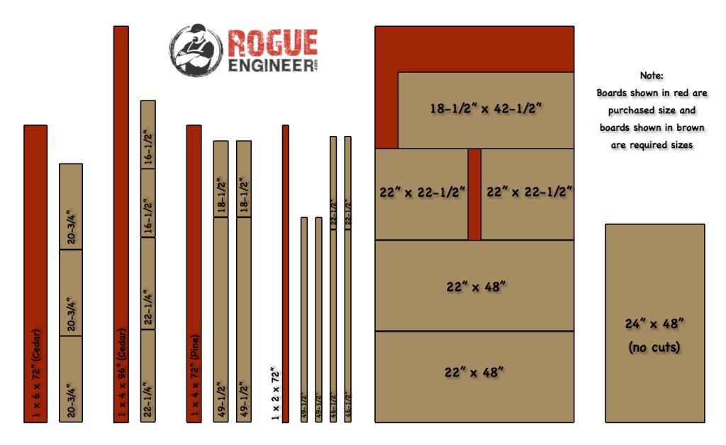 Hope Chest Plans - Cut List   Rogue Engineer