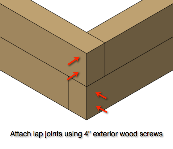 Screw together lap joints