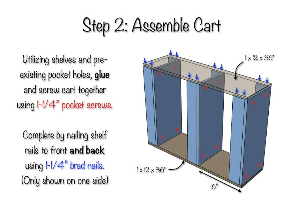Laundry Room Slim Rolling Storage Cart - Step 2