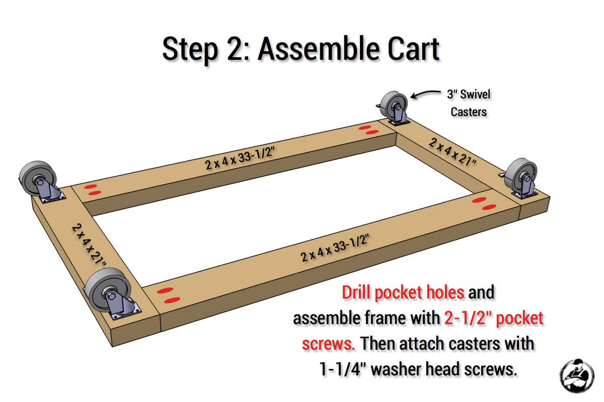 Simple Portable Lumber Rack Plans - Step 2
