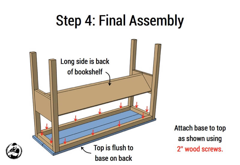 DIY Book Console Table Plans - Step 4