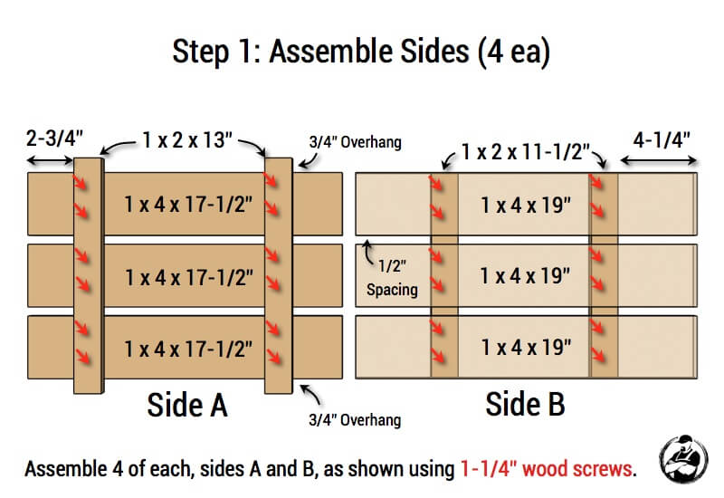 Stacked Crate End Table Plans - Step 1
