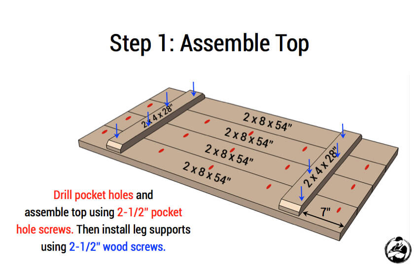 DIY Sawhorse Coffee Table Plans - Step 1