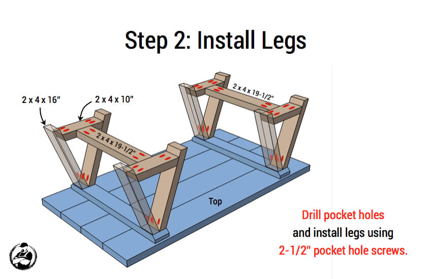 DIY Sawhorse Coffee Table Plans - Step 2