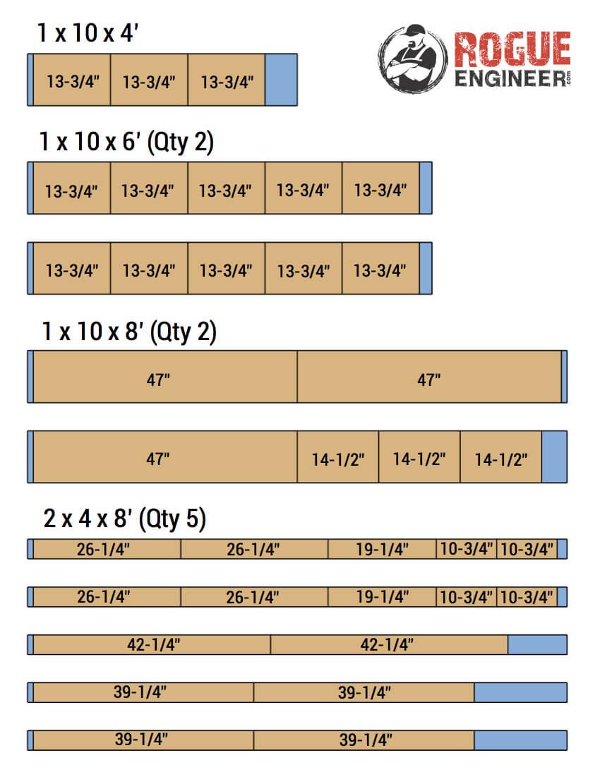 Modern Floating Coffee Table Plans - Cut List