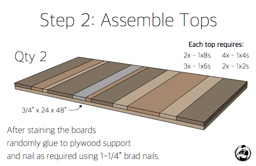DIY Industrial Coffee Table Plans - Step 2