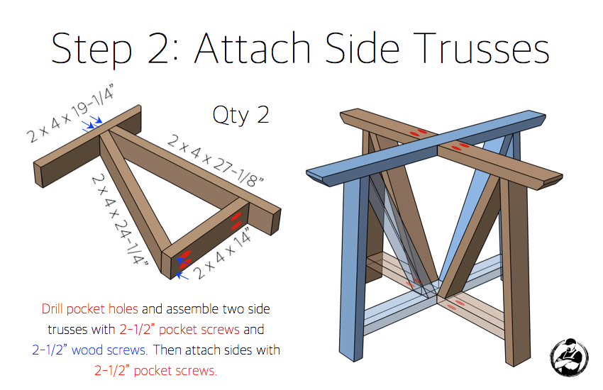 DIY Trestle Round Dining Table Plans - Step 2