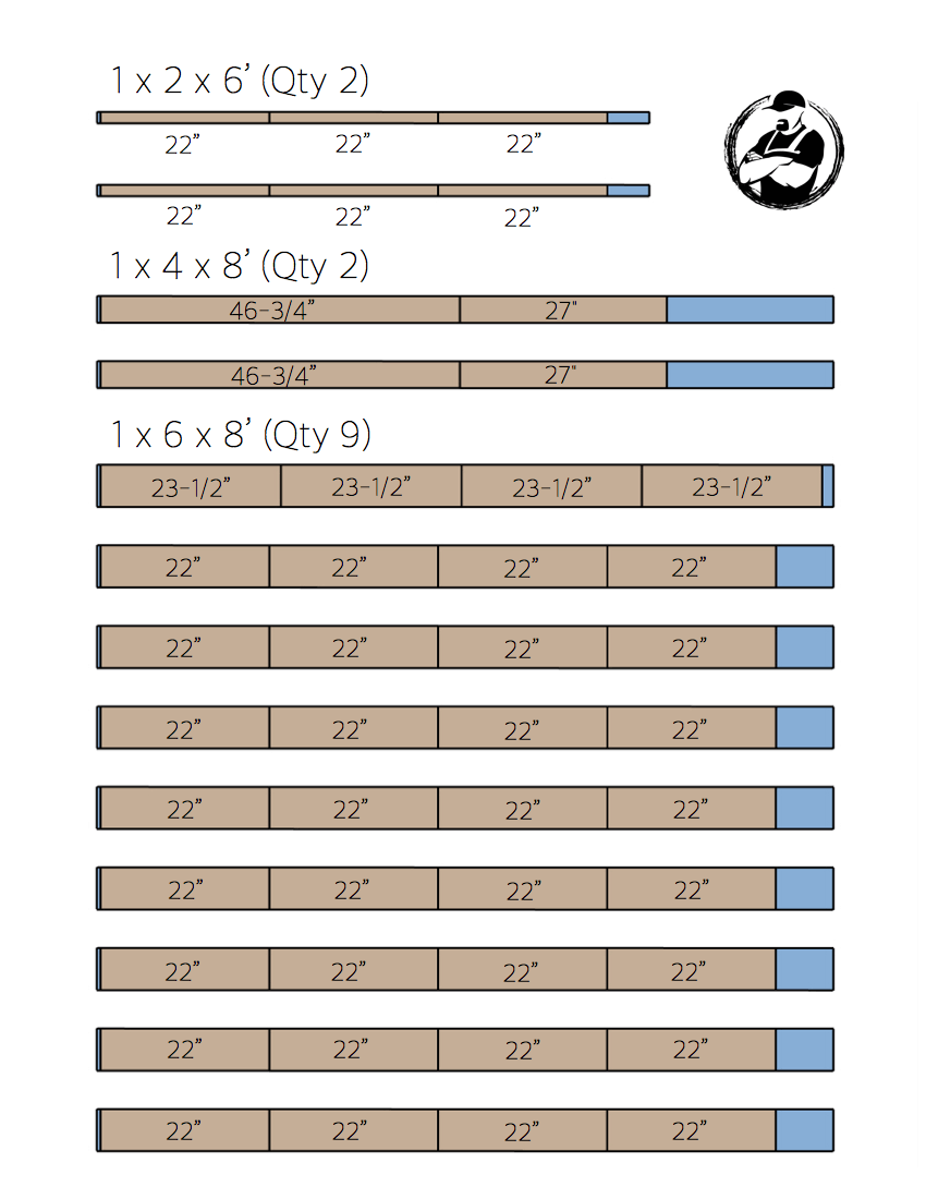 DIY Potting Bench Plans - Cut List 2