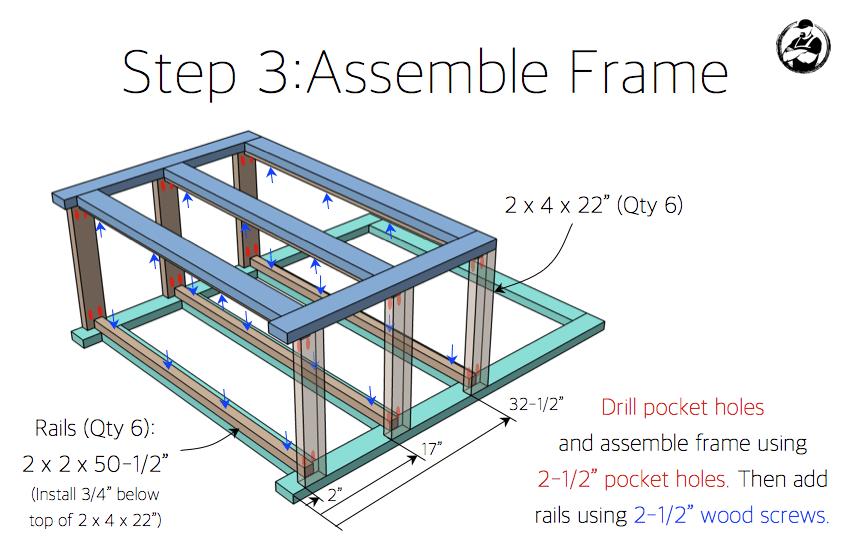 DIY Potting Bench Plans - Step 3