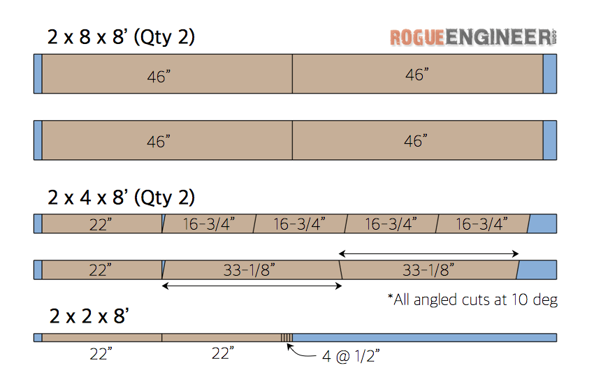 DIY Angled Leg Coffee Table Plans - Cut List