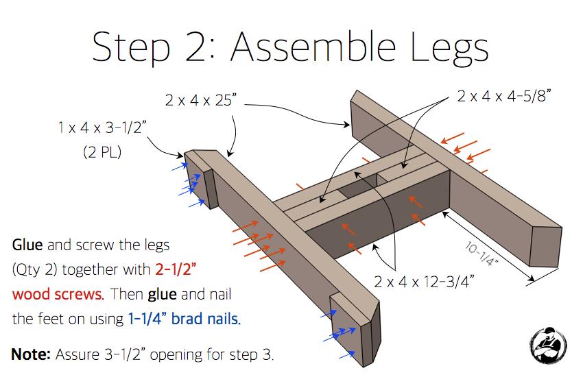 DIY Lybrook Coffee Table Plans - Step 2