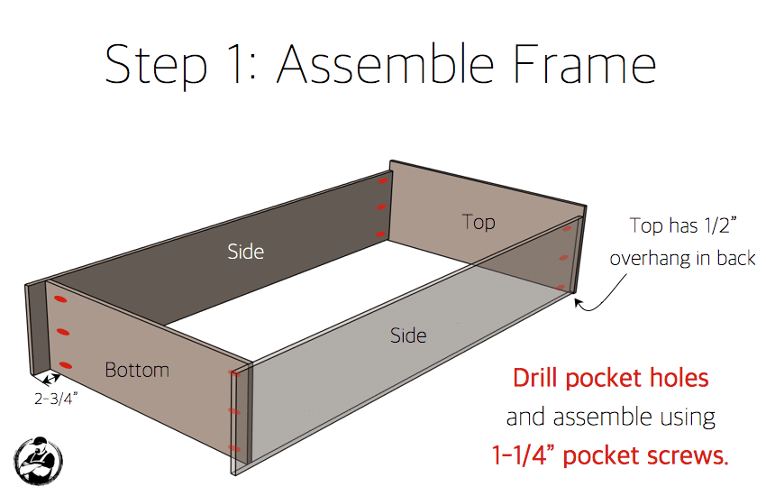 DIY Industrial Bookcase Plans - Step 1