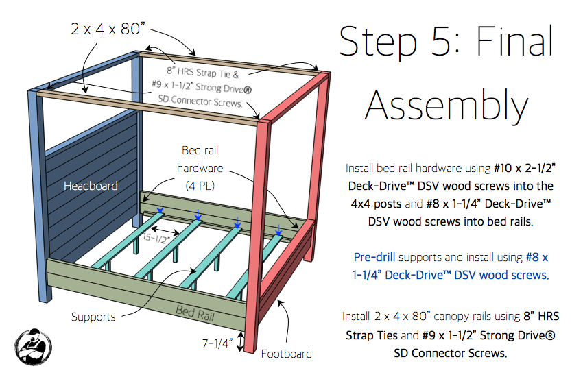 DIY Canopy Bed Plans - Step 5
