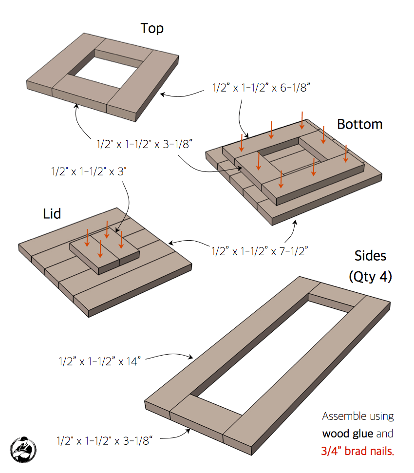 DIY Boxwood Lantern Plans - Step 2