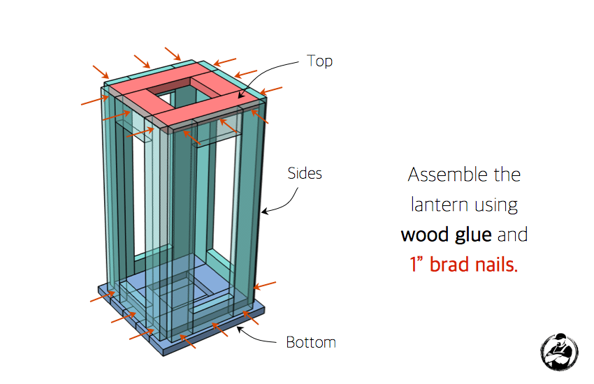 DIY Boxwood Lantern Plans - Step 3