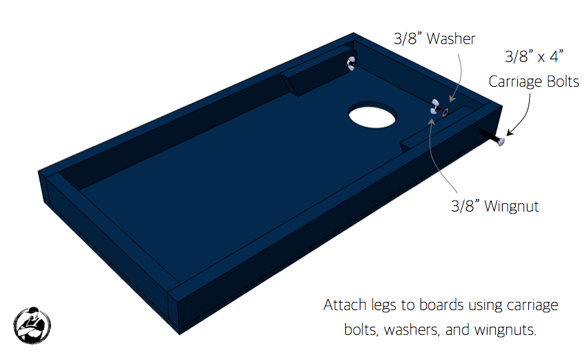 DIY Cornhole Board Plans - Step 6