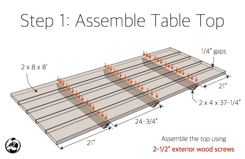 DIY Handicap Accessible Picnic Table Plans - Step 1