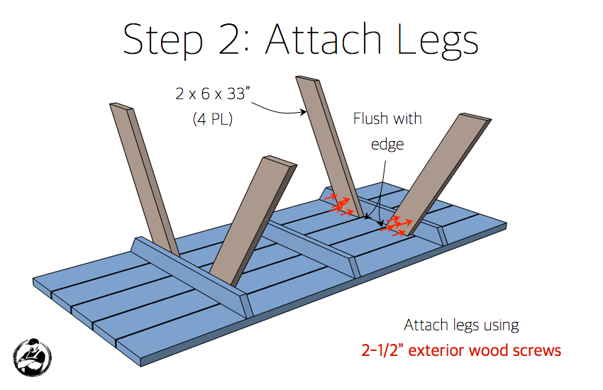 DIY Handicap Accessible Picnic Table Plans - Step 2