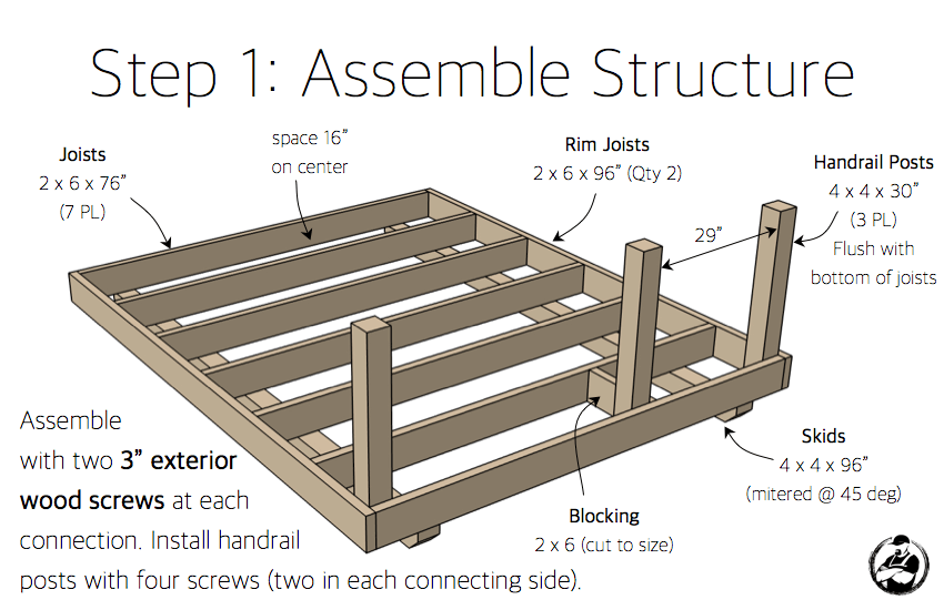 diy-playhouse-plans-step-1