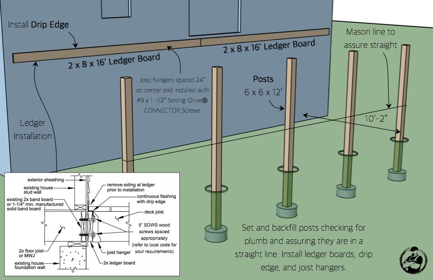 diy-attached-deck-plans-step-3