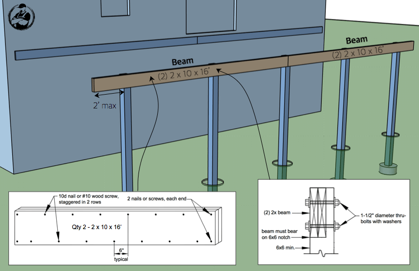 diy-attached-deck-plans-step-5