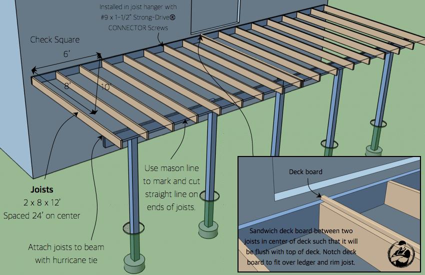 diy-attached-deck-plans-step-6
