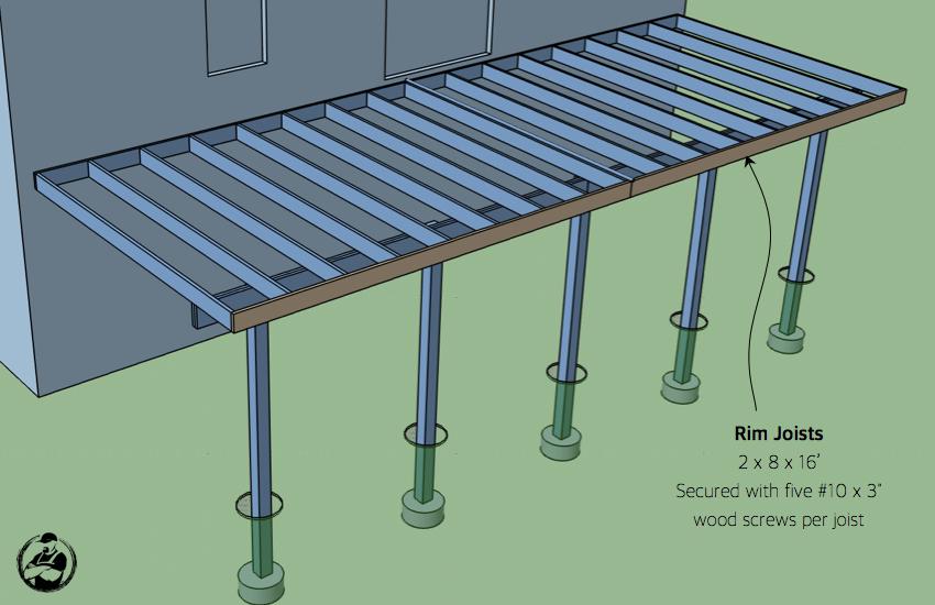 diy-attached-deck-plans-step-7