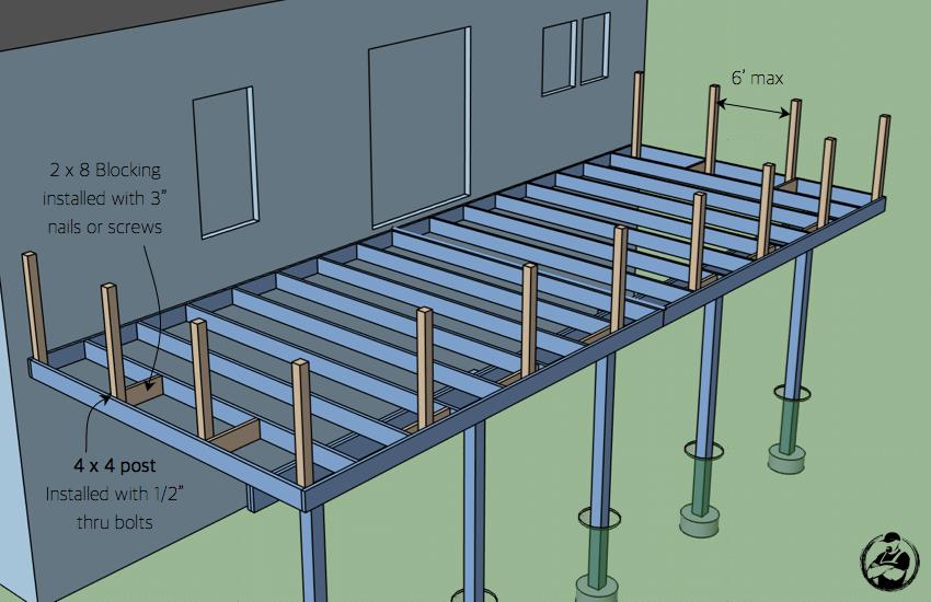 diy-attached-deck-plans-step-8