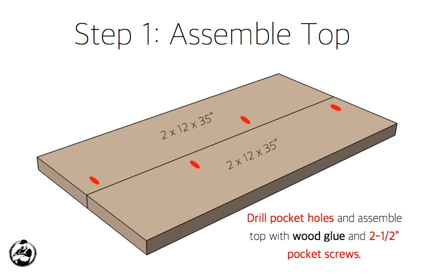 DIY Bar Cabinet Plans - Step 1