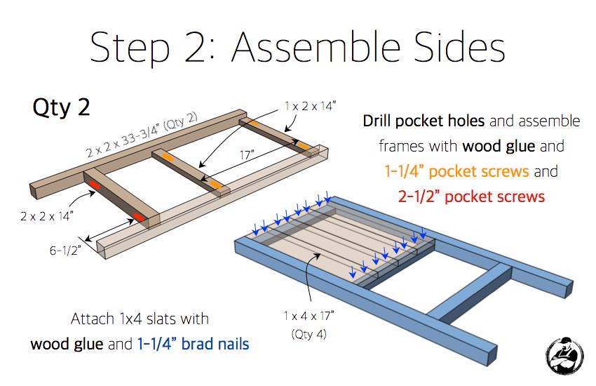 DIY Bar Cabinet Plans - Step 2