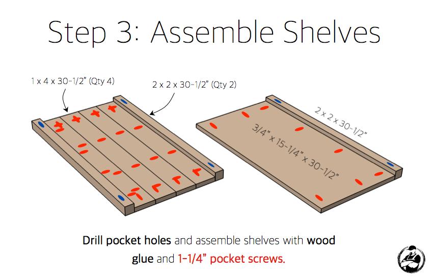 DIY Bar Cabinet Plans - Step 3