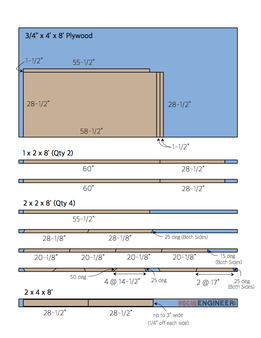 DIY Truss Desk Plans - Cut List