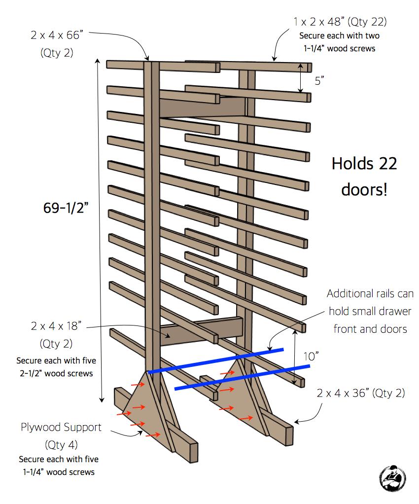 Cabinet Door Drying Rack Rogue Engineer