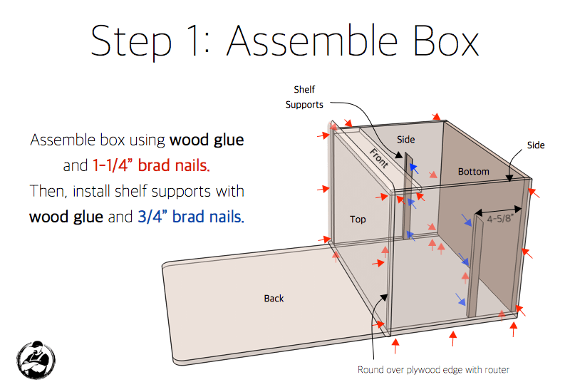 Step 1: Assemble Box