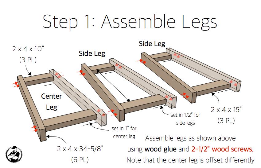 DIY Bar Top Console Table Plans Step 1