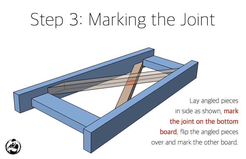DIY Bar Top Console Table Plans Step 3