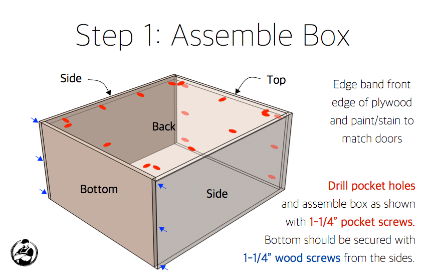 DIY 30in Upper Cabinet Carcass Plans Step 1