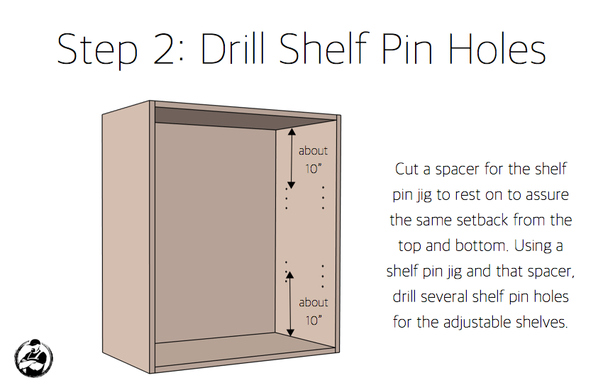 DIY 30in Upper Cabinet Carcass Plans Step 2
