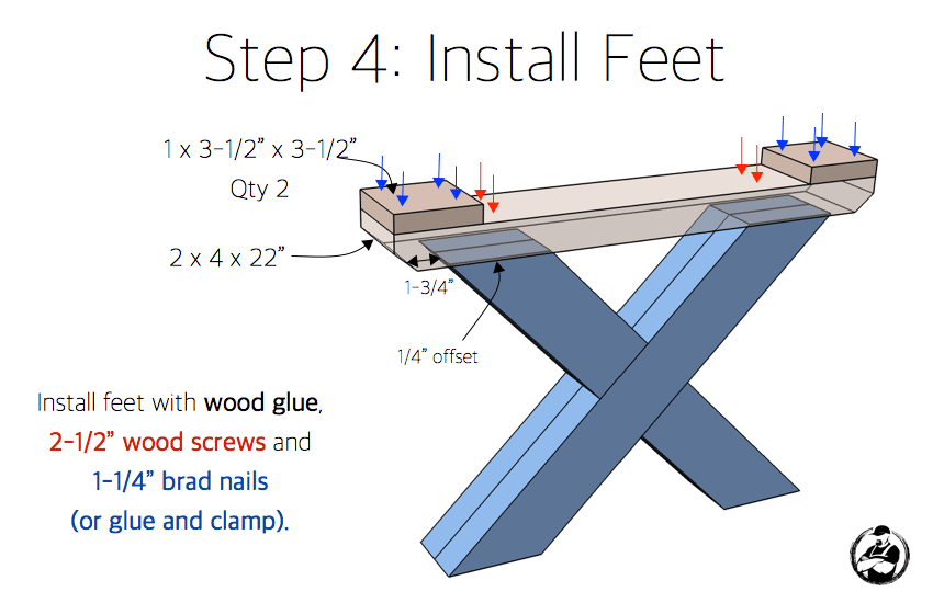 DIY X Leg Coffee Table with Shelf Plans Step 4
