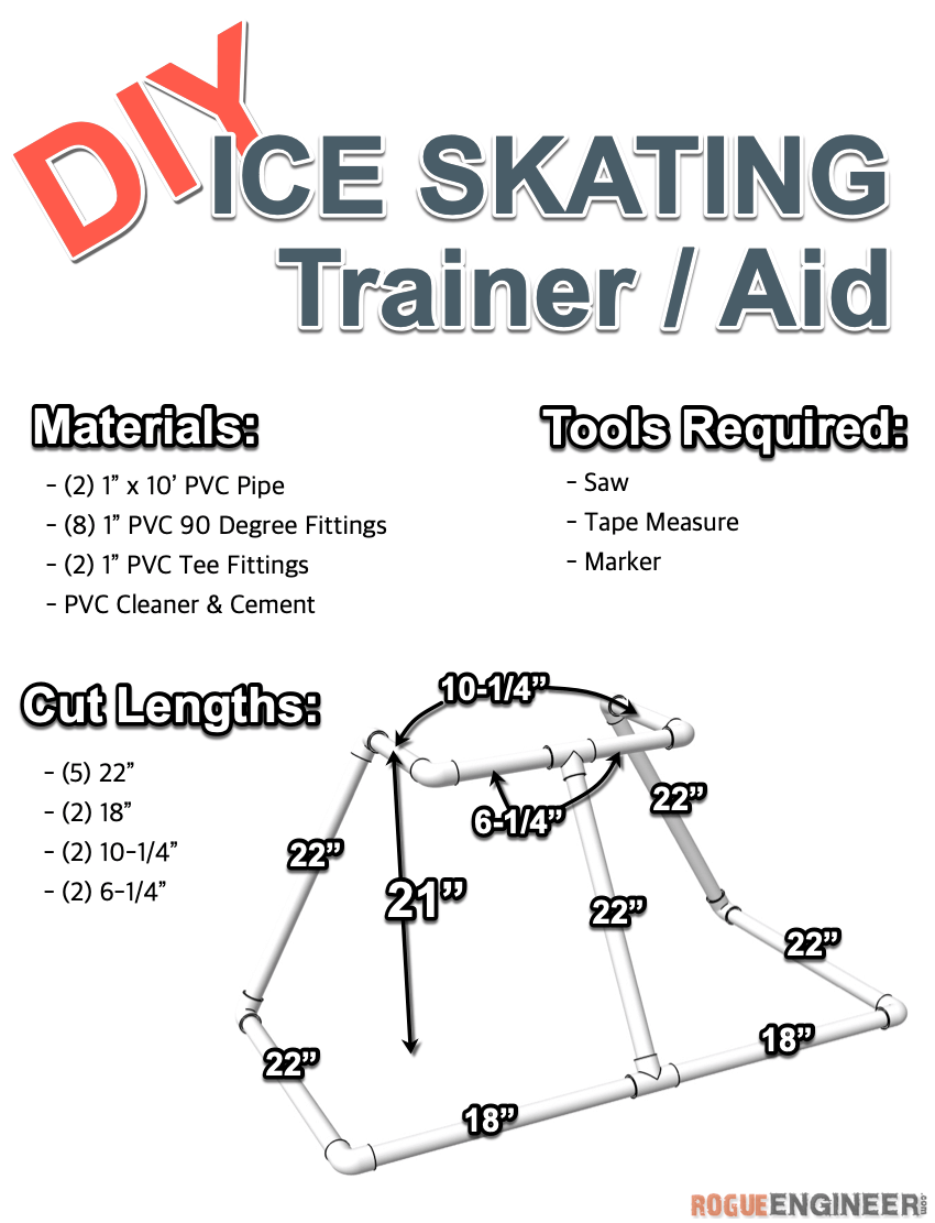 DIY Ice Skating Trainer Aid Rogue Engineer
