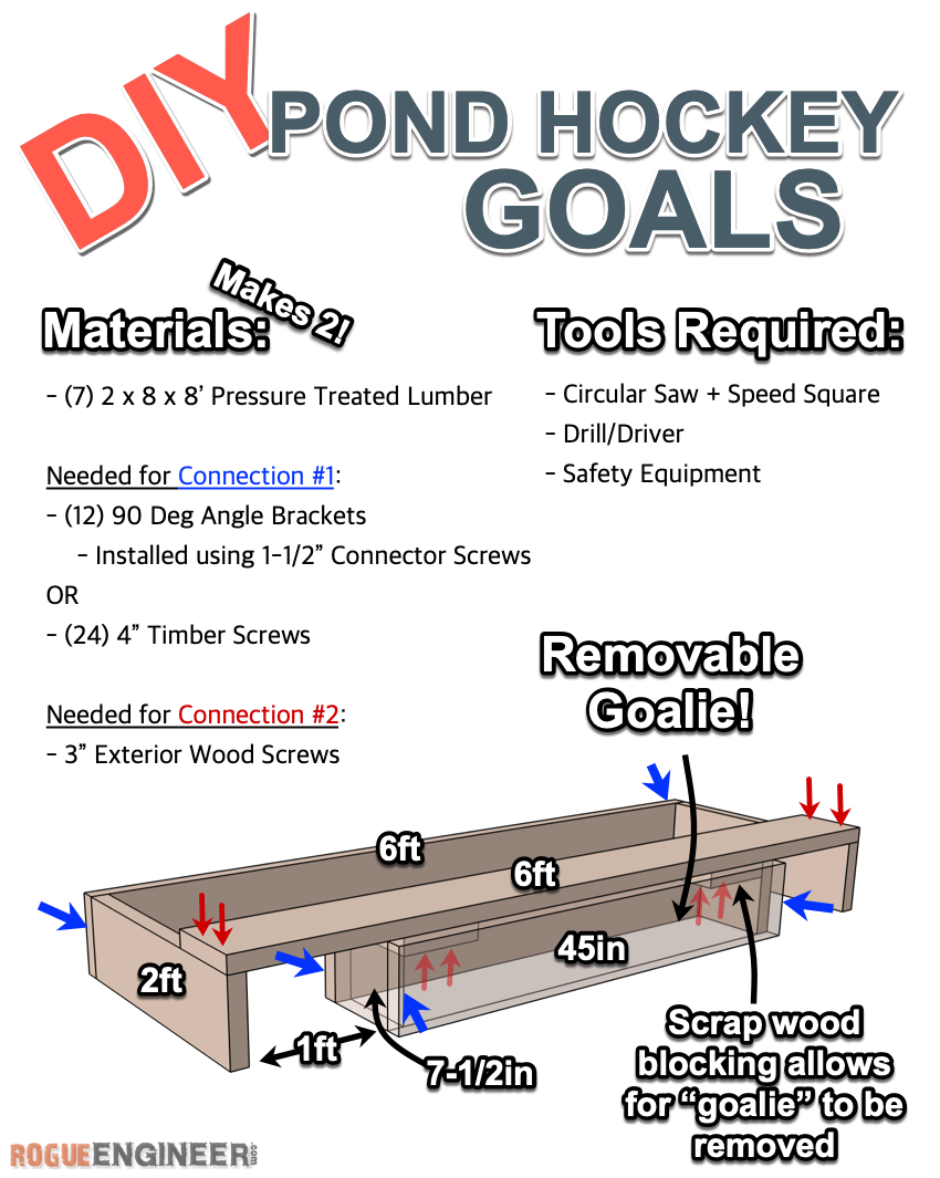 DIY Pond Hockey Goals Rogue Engineer