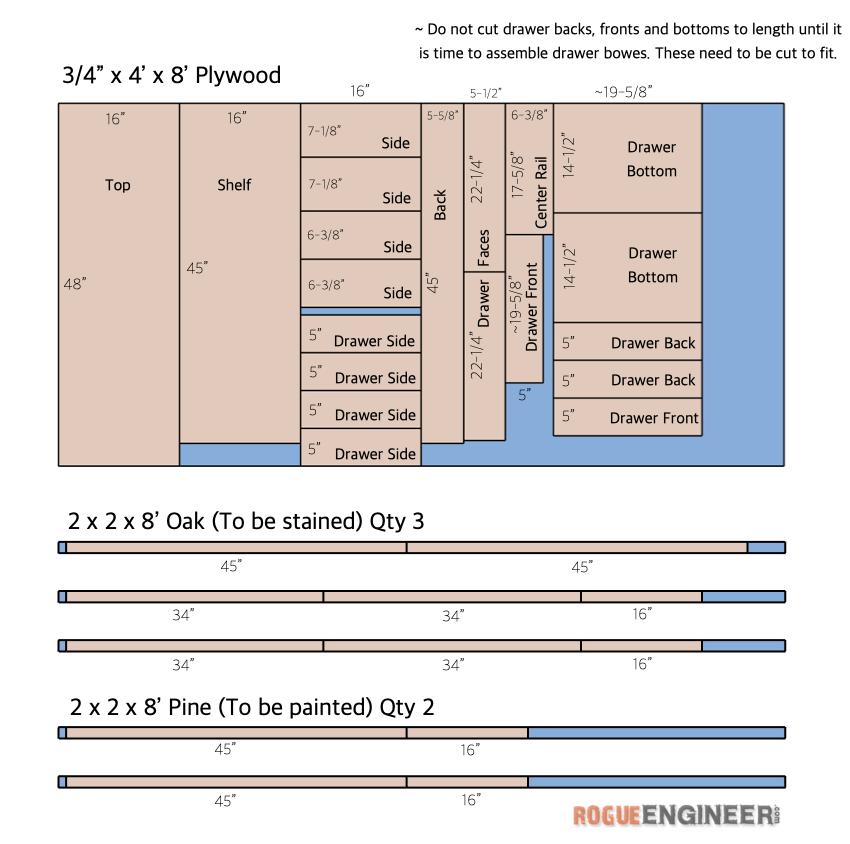 DIY Modern Console Table Plans Cut List