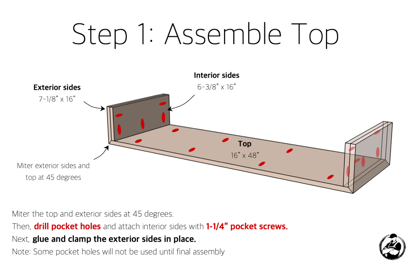 DIY Modern Console Table Plans Step 1