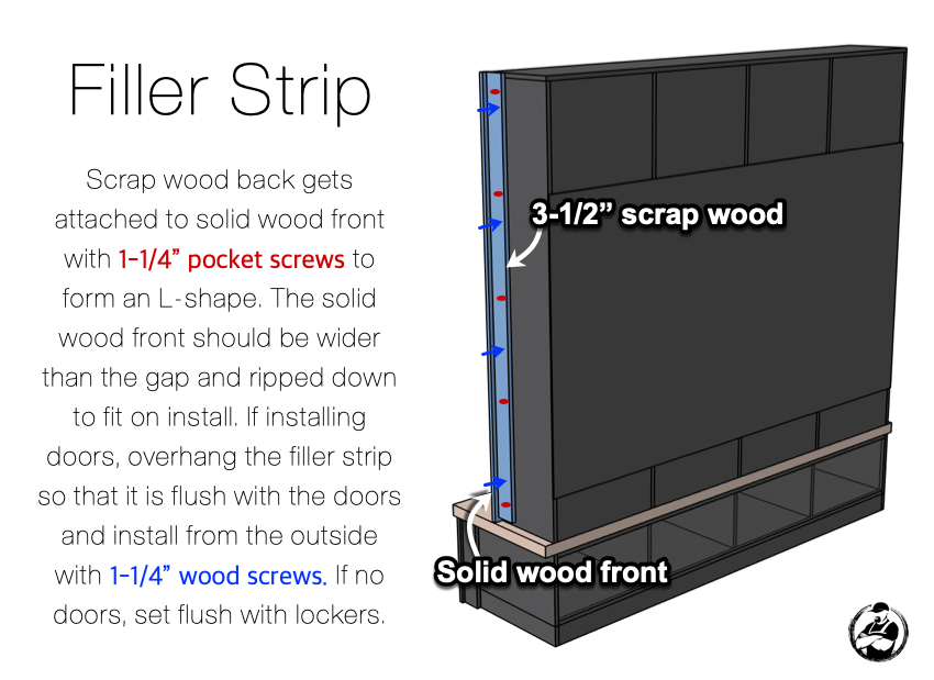 How to Build Mudroom Lockers Filler Strip