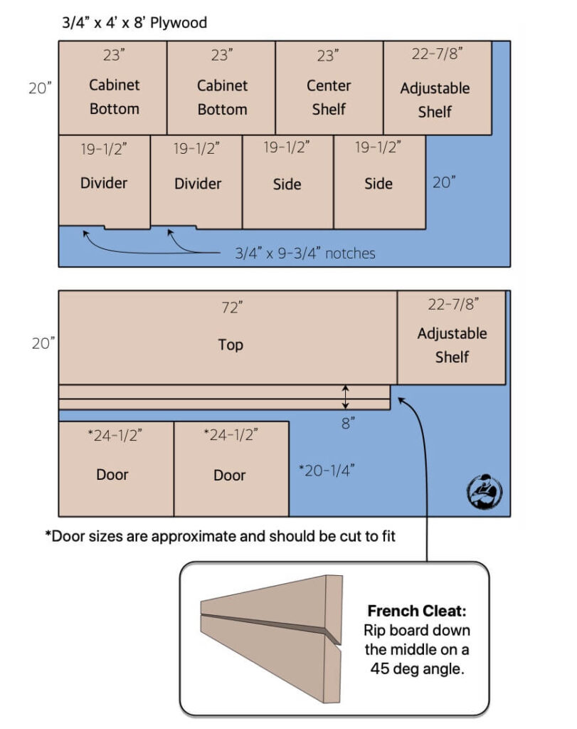 Floating Media Console Plans Cut List Diagram