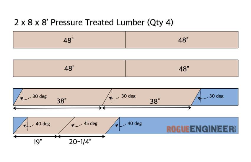 DIY Easy Outdoor Bench Plans Cut List