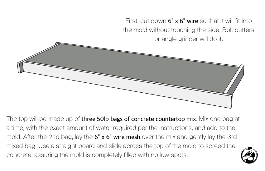 DIY Console Table with Concrete Top Plans Step 3 1