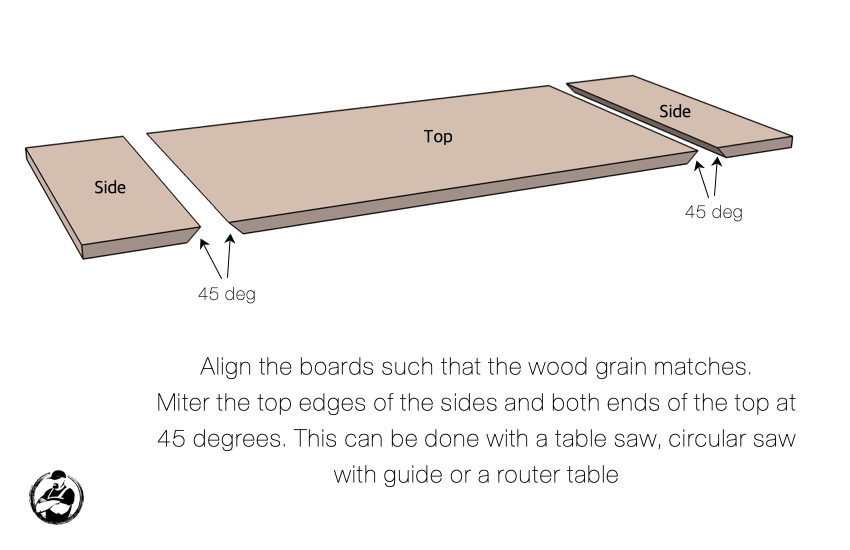 DIY Kids Desk Plans Step 1