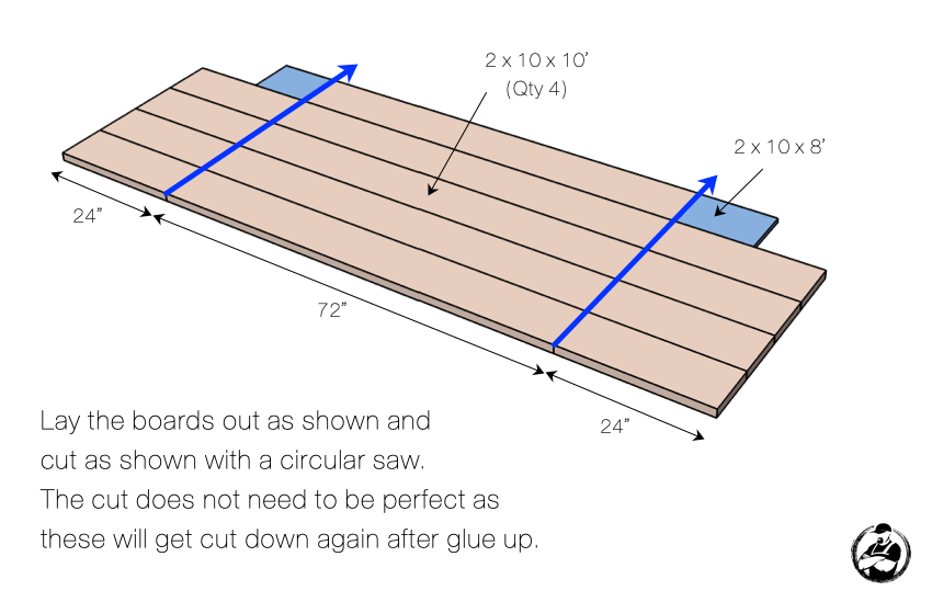 DIY Large Coffee Table Plans Step 1