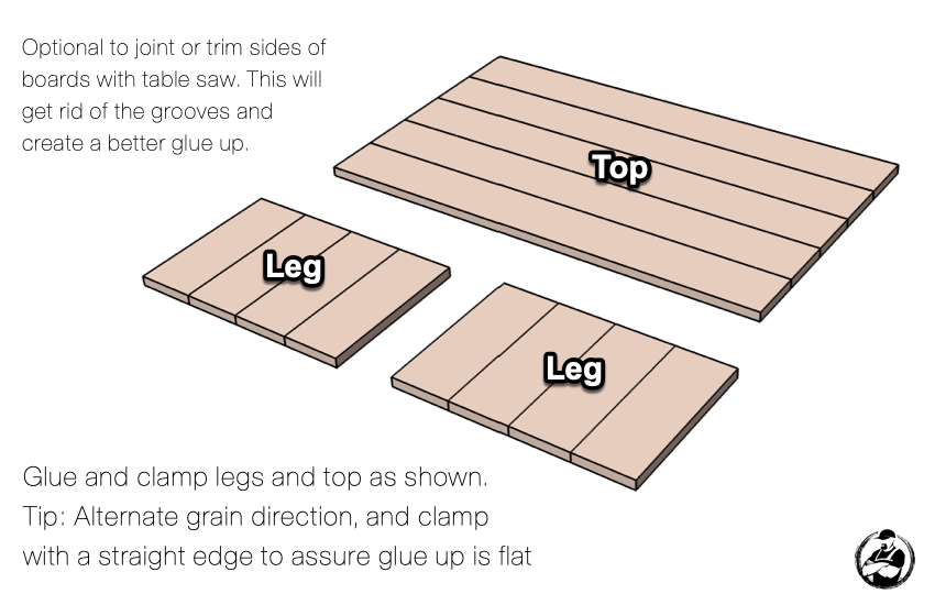 DIY Large Coffee Table Plans Step 2